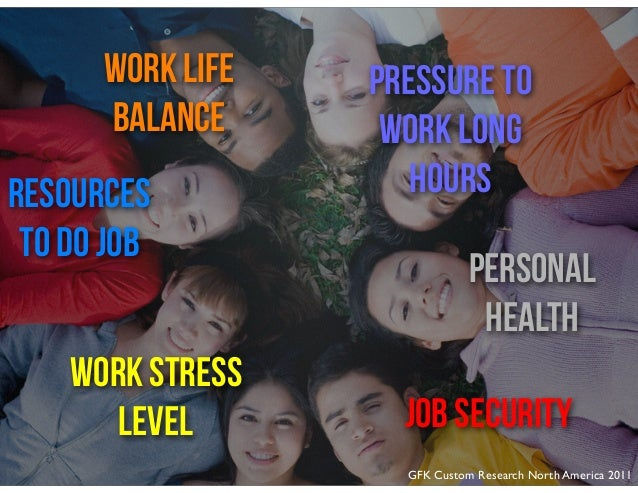 work life balance literature review essays