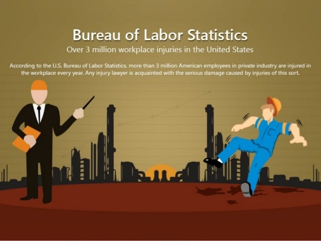 Bureau of labor statistics over 3 million workplace injuries in the u - United states bureau of statistics ...