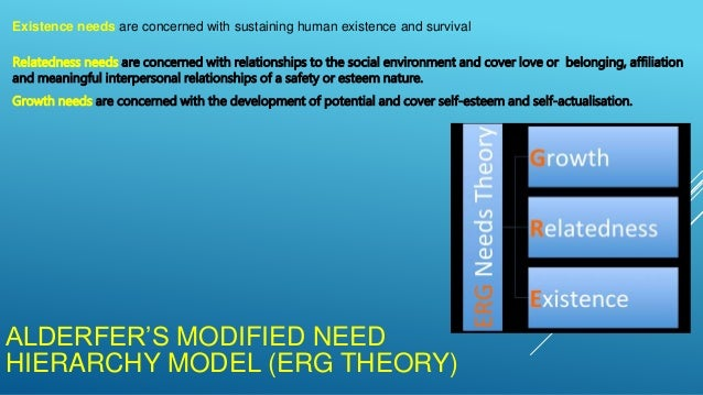 explain alderfer s modified need hierarchy model In general, explanations regarding the source(s) of motivation can be categorized  as  this theory proposes that every individual tries to explain success or failure  of self and  his approach modified maslow's theory based on the work of  gordon allport (1960,  a reorganization of maslow's and alderfer's hierarchies .
