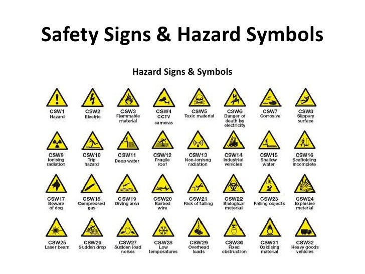 pics for gt workplace safety signs and symbols