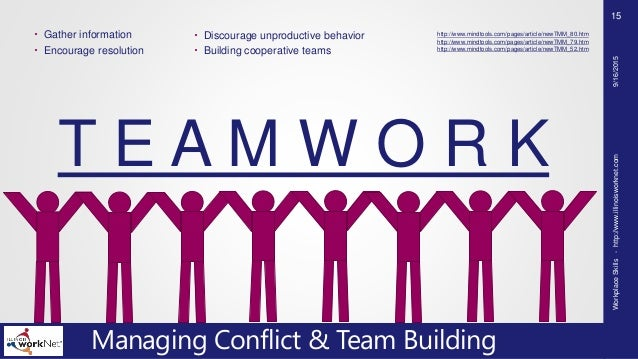 teamwork attitude towards leadership Teamwork is social, so good team members need to be skilled, and tactful, communicators 7 positive attitude  leadership is a quality that everyone should process being a leader is not cushy.