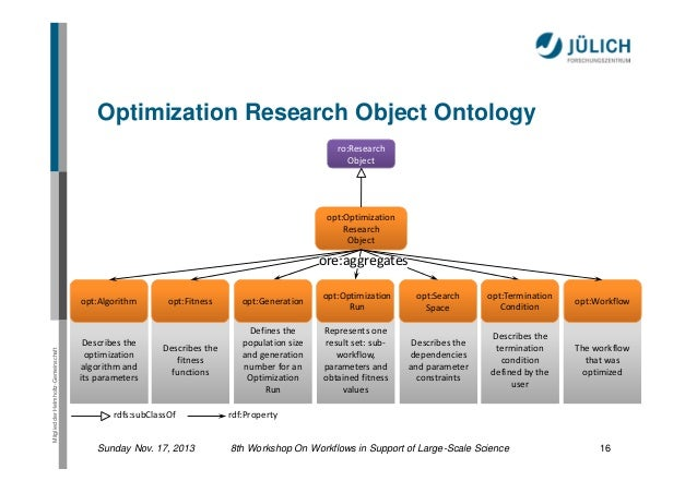 ontology in research