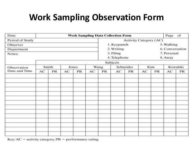 Work Sampling: Objectives, Theory and Applications