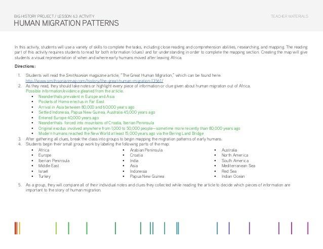 human migration patterns. Black Bedroom Furniture Sets. Home Design Ideas