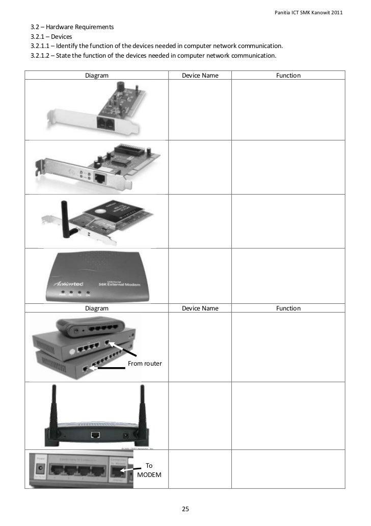 Worksheet Computer Science Worksheets computer science worksheets for grade 1 class and 2 parts of the puter