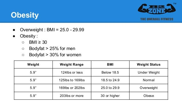 24 hours weight lose image 7