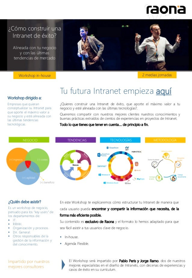 futura intranet: