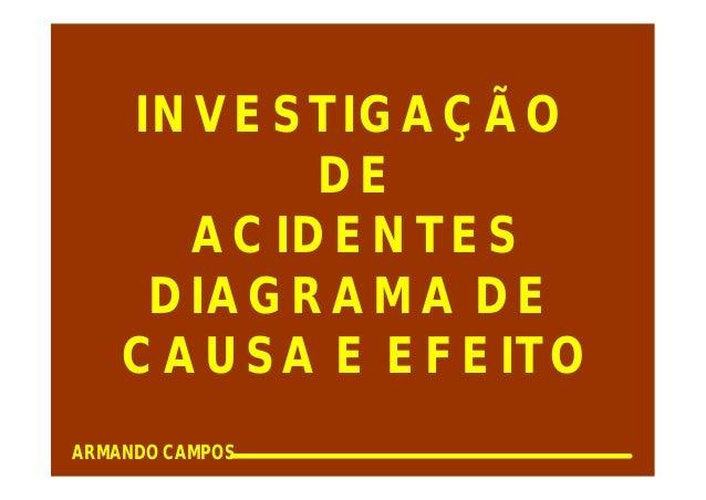 ARMANDO CAMPOS INVESTIGAÇÃO DE ACIDENTES DIAGRAMA DE CAUSA E EFEITO
