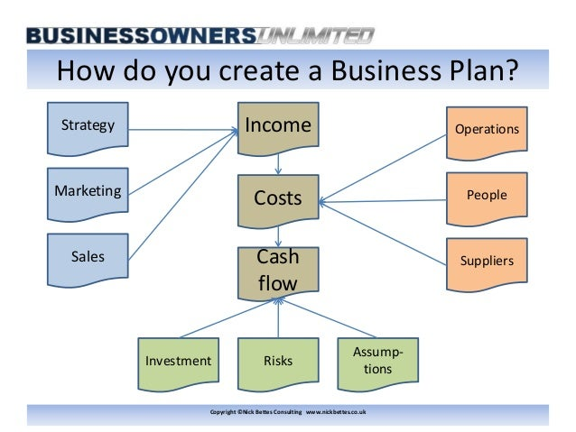 Do a business plan
