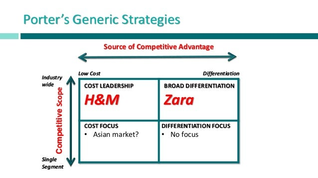 zara segmentation targeting and positioning strategy How to create customer value and achieve profitable relationships by segmentation, targeting, positioning and differentiation the marketing strategy.