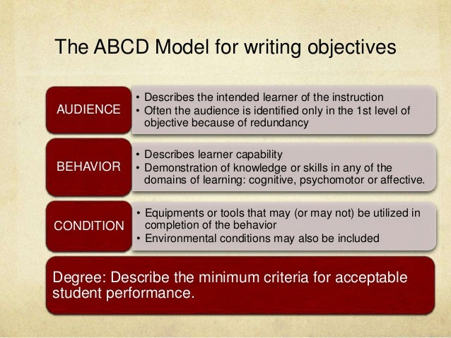 How to write objectives in abcd format