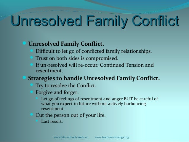 the effects of unresolved family conflicts Chronic parental conflict: how it can be harmful for children  unresolved, hostile conflicts  family or couples counselling may be appropriate for some parents .