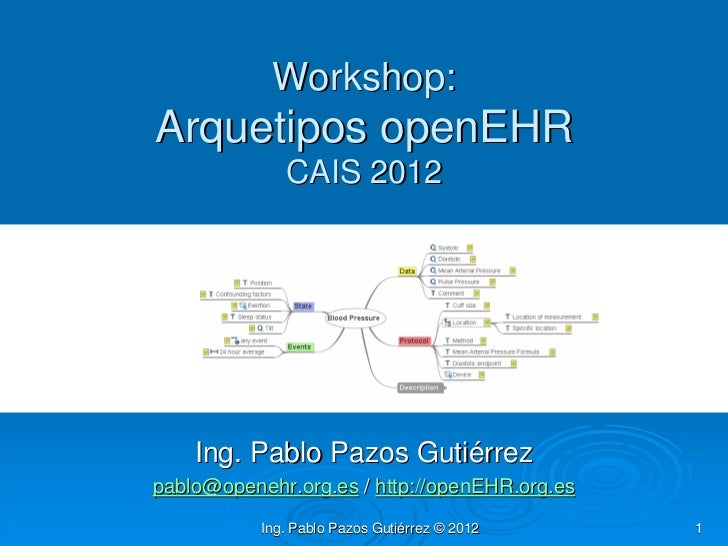 Workshop:Arquetipos openEHR              CAIS 2012    Ing. Pablo Pazos Gutiérrezpablo@openehr.org.es / http://openEHR.org....