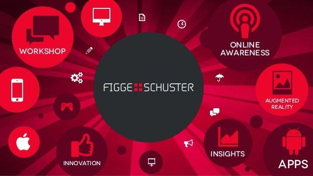 """FIGGE+SCHUSTER AG: Workshop """"Digitale Innovationen im Galopprennsport"""" Concept Challenge 2013, Hannover"""