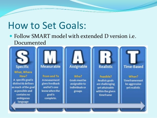 Workshop on Goal Setting