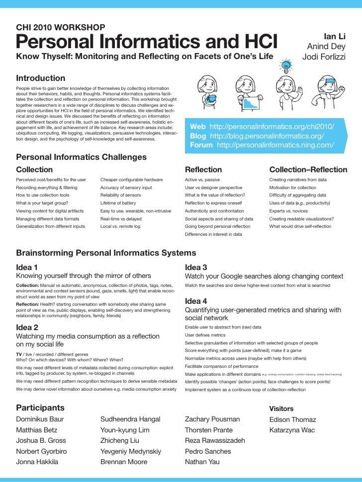 Personal Informatics Workshop at CHI 2010 (Poster)