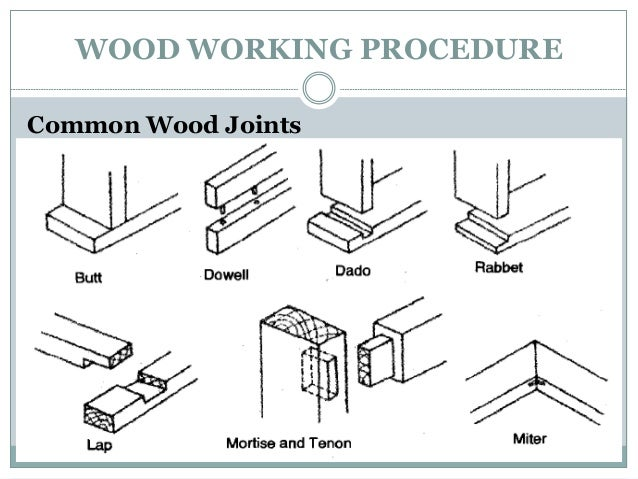 Types Of Wood Joints Pictures to Pin on Pinterest - PinsDaddy
