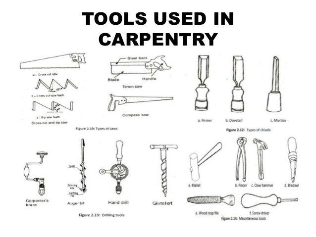 Brilliant Hand Tools Name  Wwwgalleryhipcom  The Hippest Pics