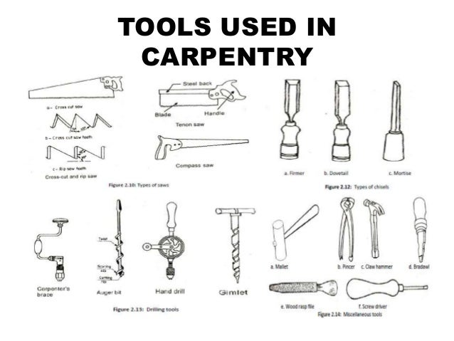 Carpenter Tools Name