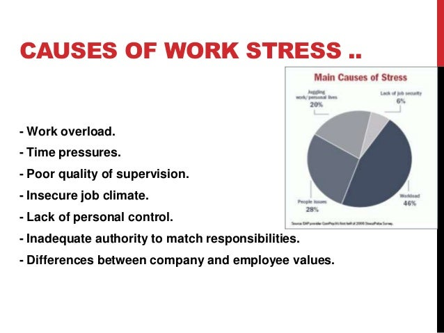 cause and effect of stress at work essay 80 good cause and effect essay topics – students' choice  the causes of stress:  writers at place4papers can help you to write your cause and effect essay.