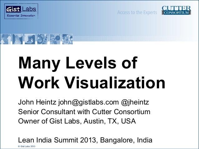 Many Levels of Work Visualization John Heintz john@gistlabs.com @jheintz Senior Consultant with Cutter Consortium Owner of...