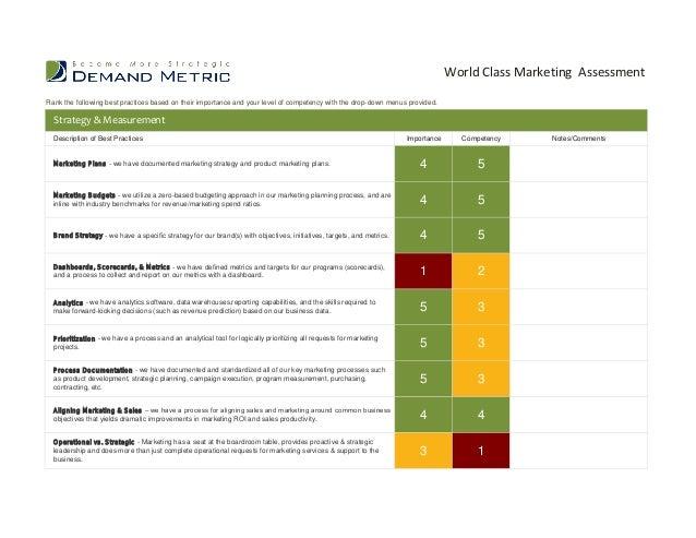 World Class Marketing Assessment
