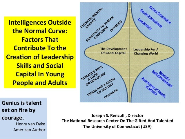 Intelligences	   Outside	    the	   Normal	   Curve:	   	    Factors	   That	    Contribute	   To	   the	    Crea:on	   of...