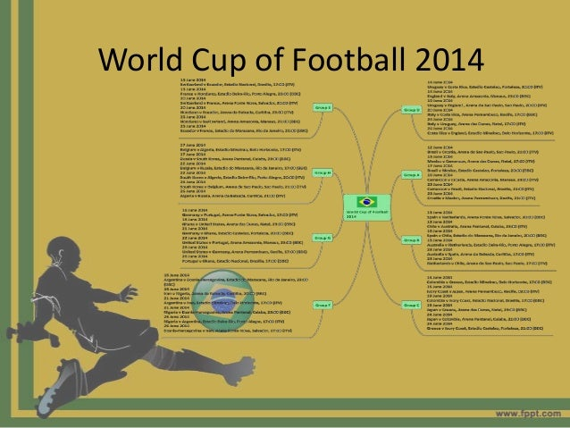 World Cup of Football 2014