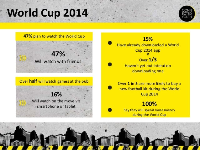 World Cup 2014 Over 1/3 Haven't yet but intend on downloading one 47% plan to watch the World Cup Over half will watch gam...
