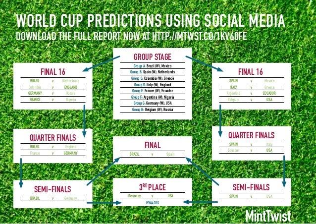 World Cup 2014 Predictions using social media
