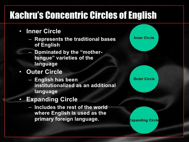 english language and inner circle This global english theory was devised in 1992, splitting english into a circle with three sections the inner circle, the outer circle, and the expanding circle.