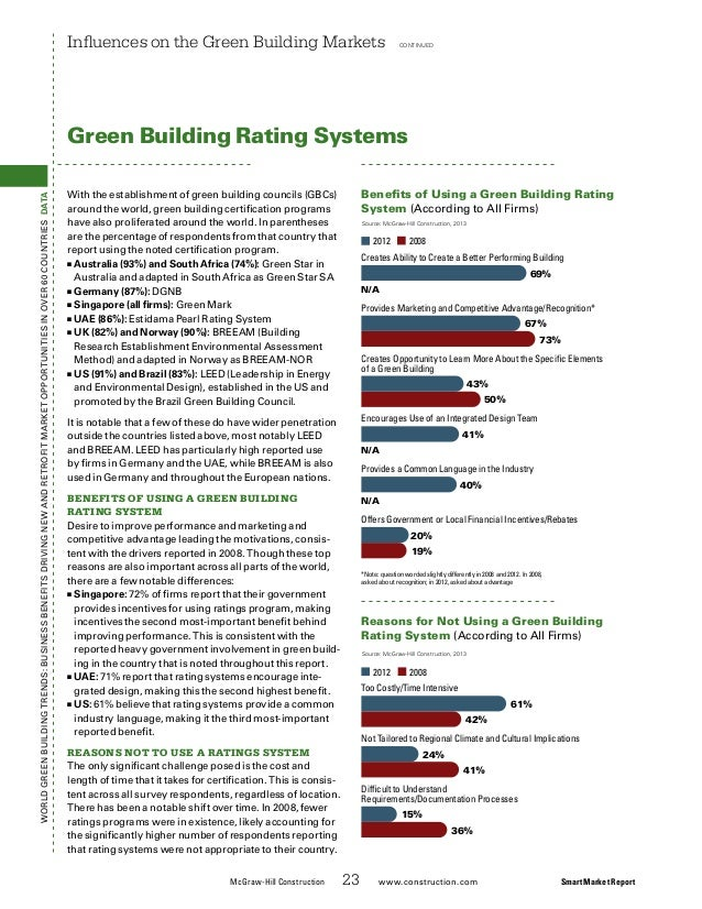 research papers on green building 2 addressing crime and anti social behaviour green space strategy research papers: foreword we are extremely fortunate to have a wealth of good quality.