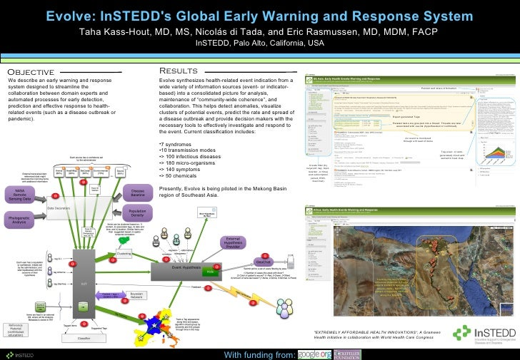 Evolve: InSTEDD's Global Early Warning and Response System Taha Kass-Hout, MD, MS, Nicolás di Tada, and Eric Rasmussen, MD...