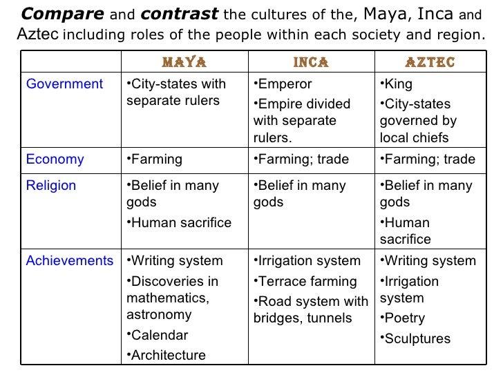 comparison contrast essay grading rubric