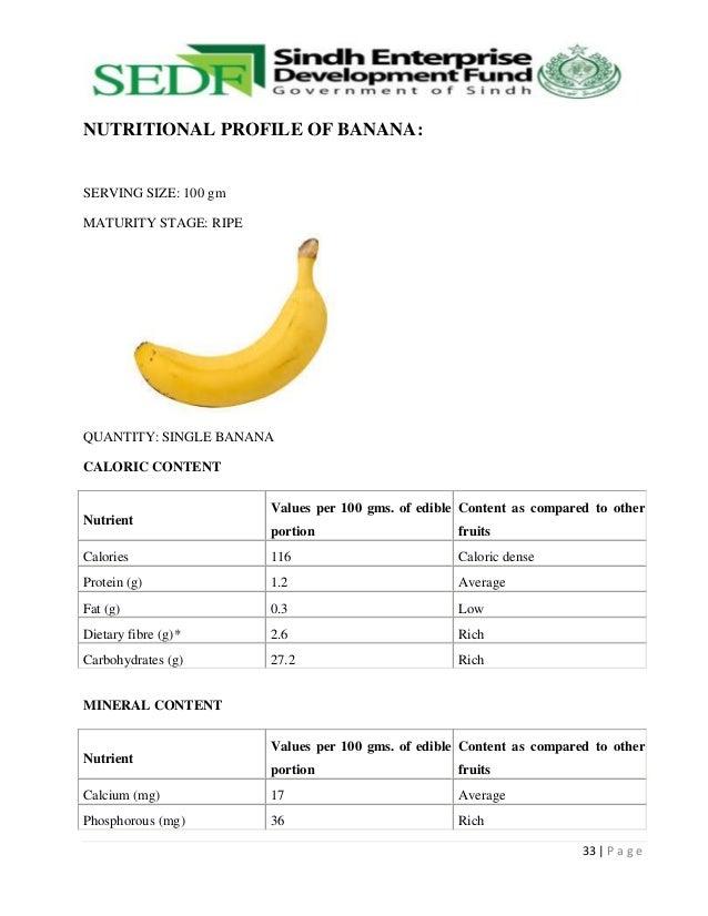 World History Of Banana