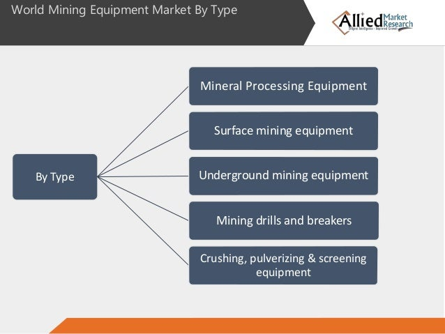 ethical dimensions of mining industry Unregulated mining has the potential to release harmful substances into the soil, air, and water mission 2016 proposes that governments enforce regulations on.