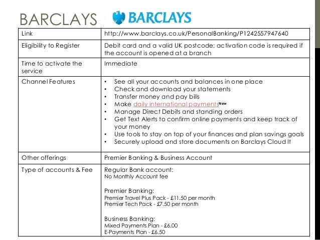 Barclays Business Plan