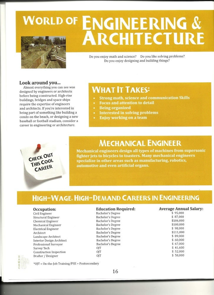 World of engineering and architecture