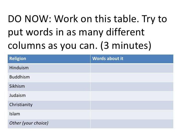 DO NOW: Work on this table. Try to put words in as many different columns as you can. (3 minutes)