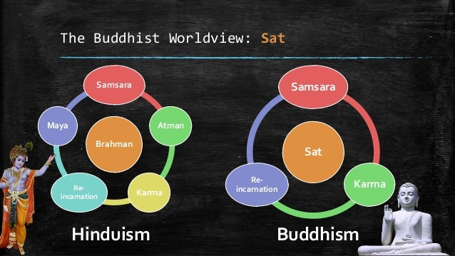 samsara essay Essay/term paper: hinduism and buddhism essay, term paper, research paper: religion hinduism teaches that you must go through samsara in order to finally.