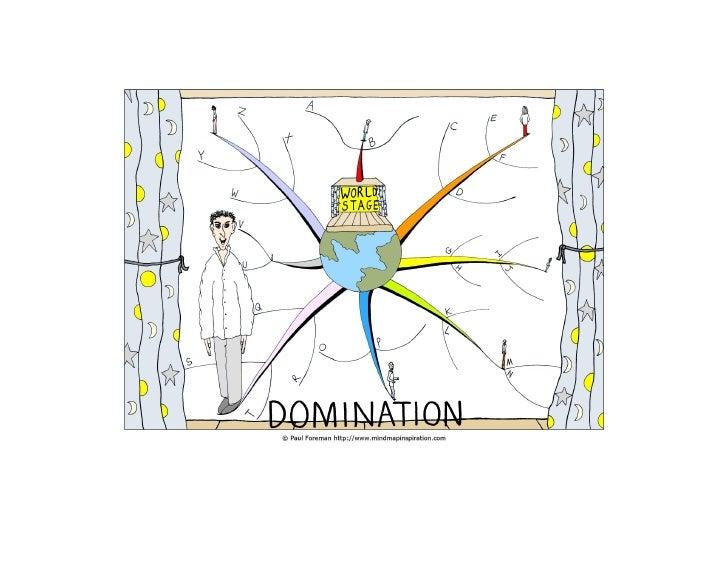 World stage domination Mind Map
