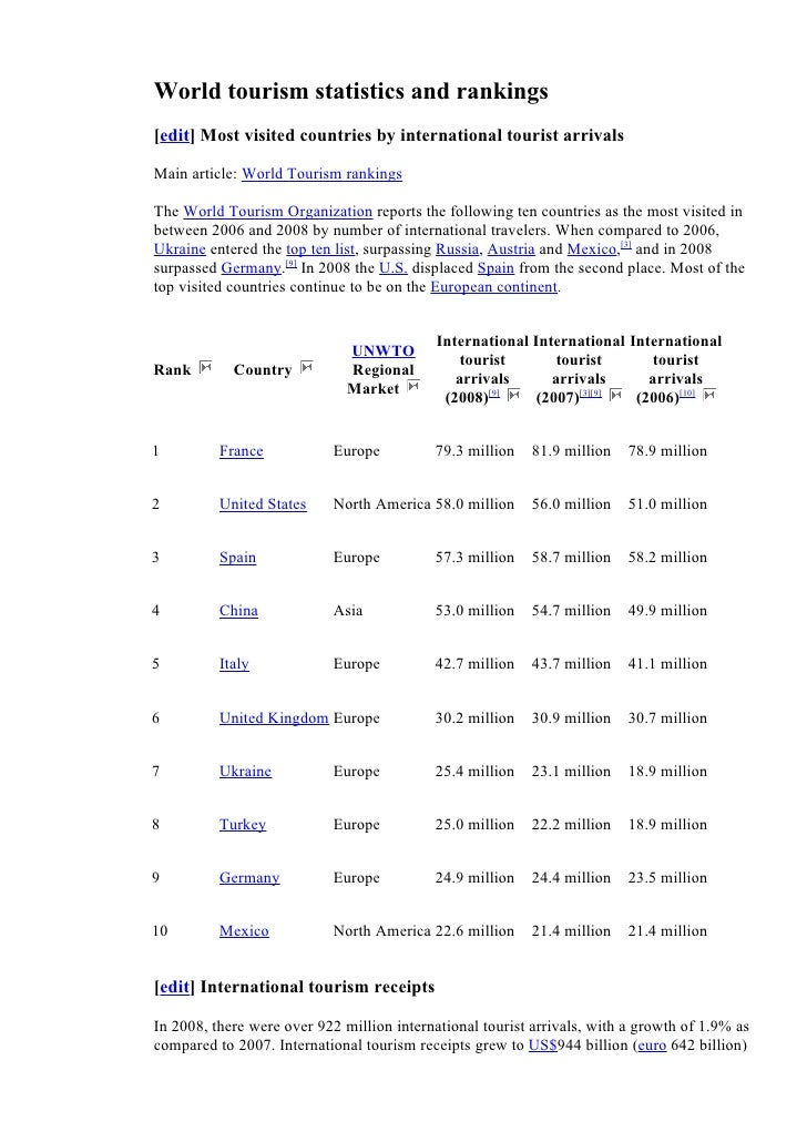 World Tourism Statistics And Rankings