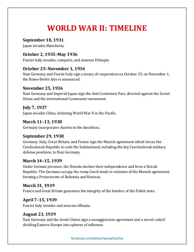 World war two dates in Perth