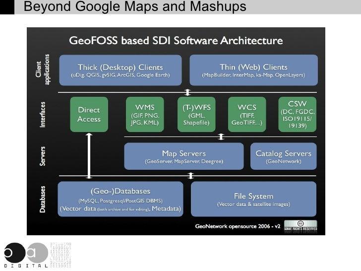 Beyond Google Maps and Mashups