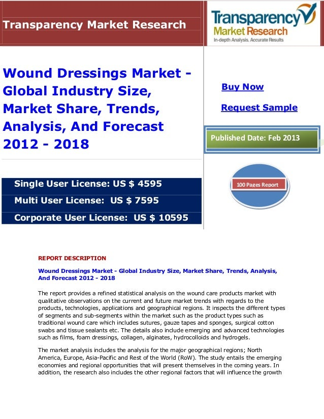 Wound Dressings Market - Global Industry Size, Market Share, Trends, Analysis, And Forecast 2012 - 2018