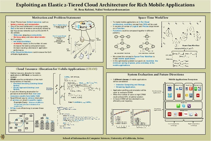 Exploiting an Elastic 2-Tiered Cloud Architecture for Rich Mobile Applications