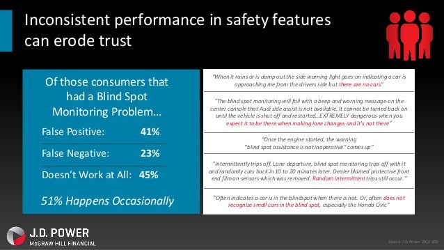 Building Consumer Trust in Technology