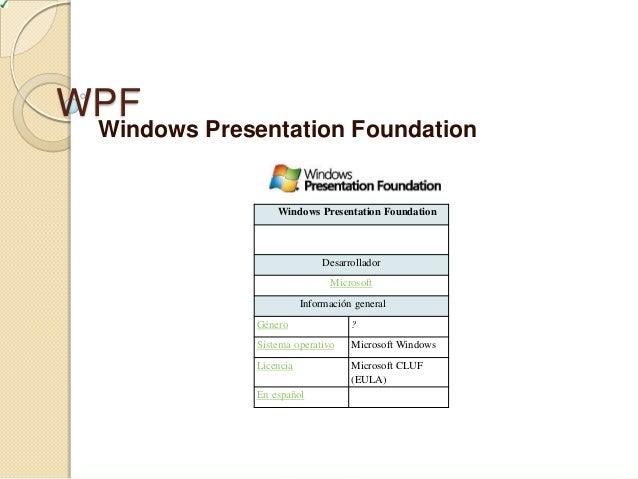 WPF Windows Presentation Foundation Windows Presentation Foundation Desarrollador Microsoft Información general Género ? S...