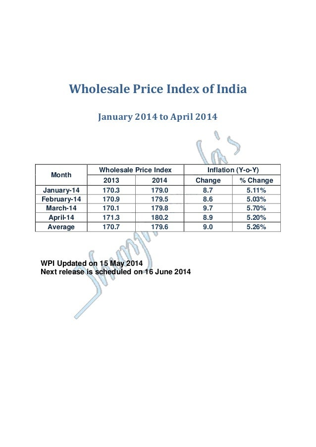 Wholesale Price Index of India January 2014 to April 2014 Month Wholesale Price Index Inflation (Y-o-Y) 2013 2014 Change %...