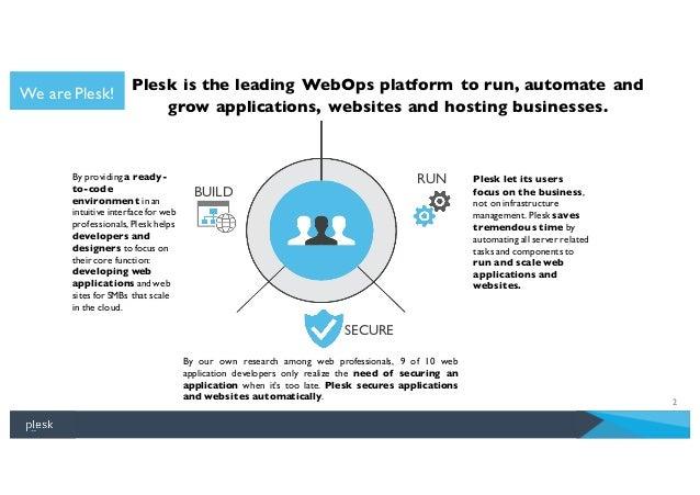 Wordpress Toolkit Issues  Plesk Forum